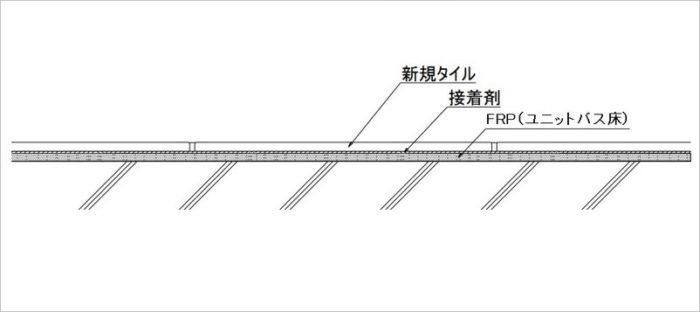施工断面図 ユニットバス床 全面接着剤張り FRP下地