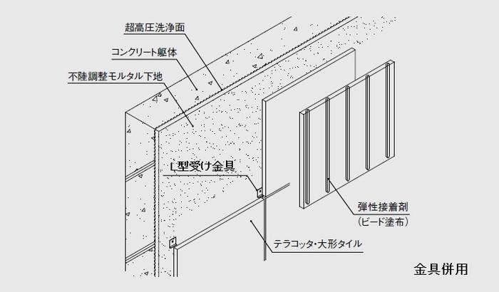 施工断面図 壁 部分弾性接着剤張り-L型受け金具