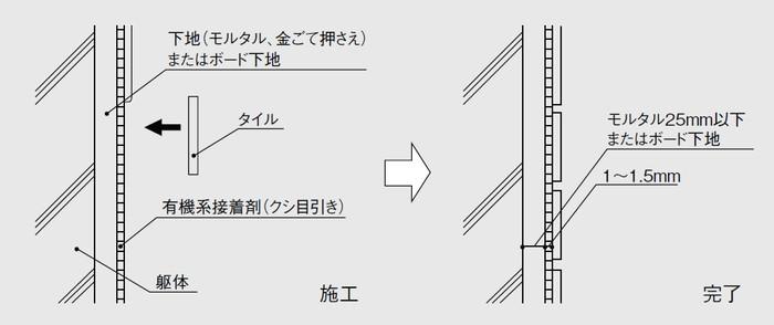 施工断面図 壁 全面接着剤張り工法