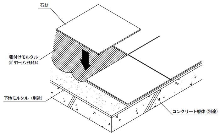 石材-圧着張り-施工図
