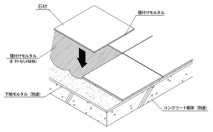 石材-改良圧着張り-施工図