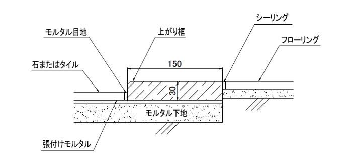 框材-圧着張り-施工図